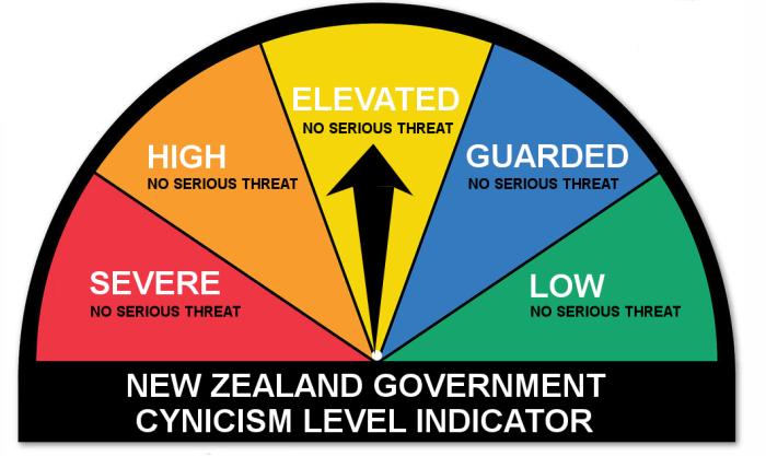 terror_level